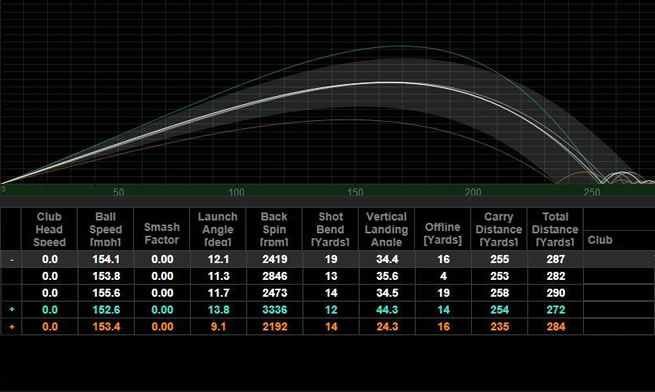 Ball Flight Analysis